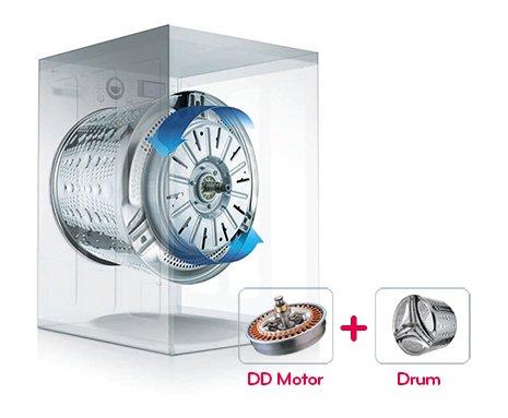 Máy giặt động cơ truyền động trực tiếp