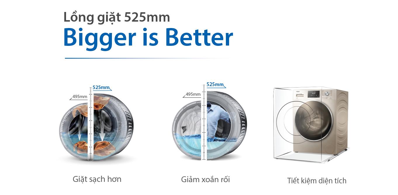 Lồng giặt 525mm lớn hơn là tốt hơn